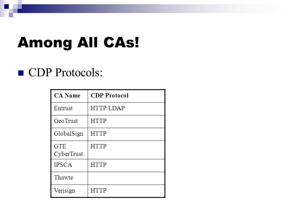 Among All CAs! CDP Protocols: CA NameCDP Protocol EntrustHTTP/LDAP GeoTrustHTTP GlobalSignHTTP GTE CyberTrust HTTP IPSCAHTTP Thawte VerisignHTTP