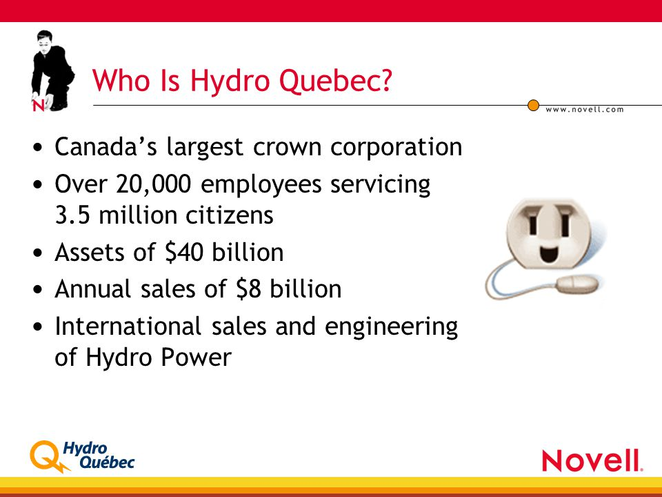 Hydro Quebec Divisions Hydro Quebec distribution  Dedicated to maintaining power to Quebec residents and commercial/private companies and institutions Trans-energy  International expertise on power distribution and transmission networks