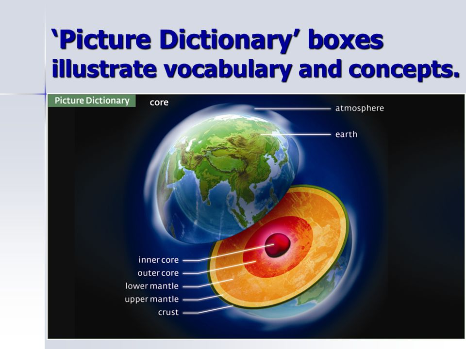 'Picture Dictionary' boxes illustrate vocabulary and concepts.