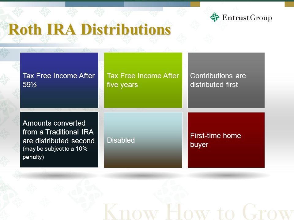 19 Tax Free Income After five years Tax Free Income After 59½ Contributions are distributed first Roth IRA Distributions Amounts converted from a Traditional IRA are distributed second (may be subject to a 10% penalty) Disabled First-time home buyer