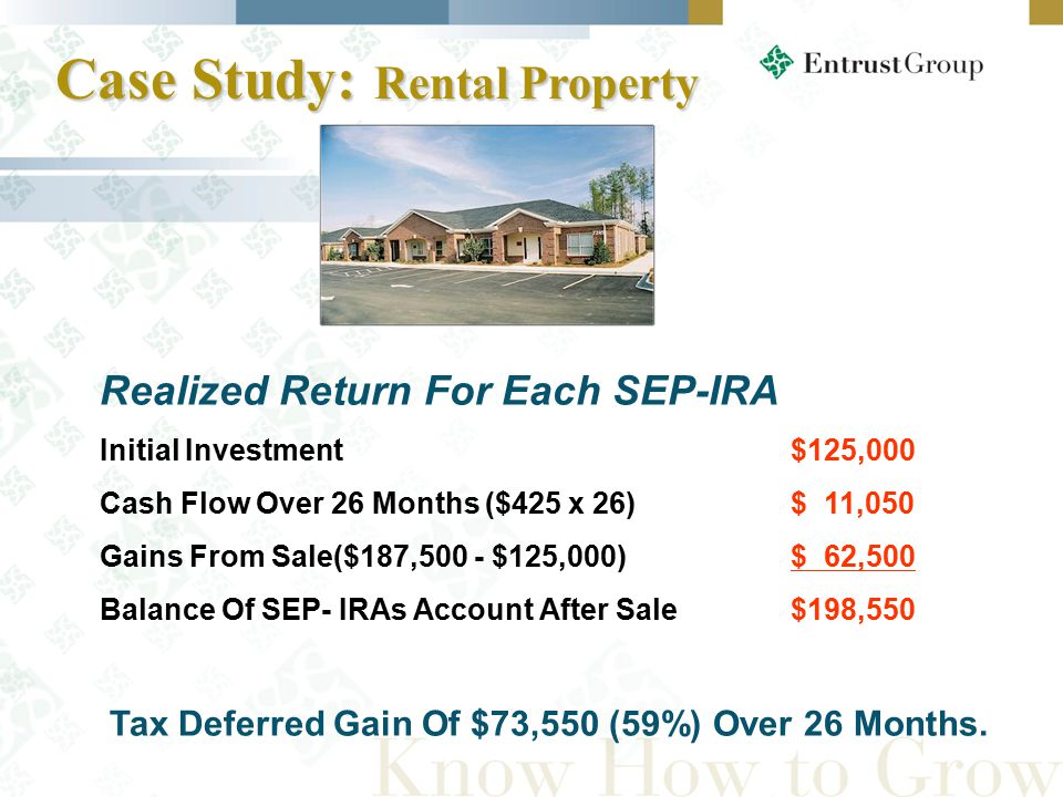 Realized Return For Each SEP-IRA Initial Investment $125,000 Cash Flow Over 26 Months ($425 x 26) $ 11,050 Gains From Sale($187,500 - $125,000)$ 62,500 Balance Of SEP- IRAs Account After Sale$198,550 Tax Deferred Gain Of $73,550 (59%) Over 26 Months.