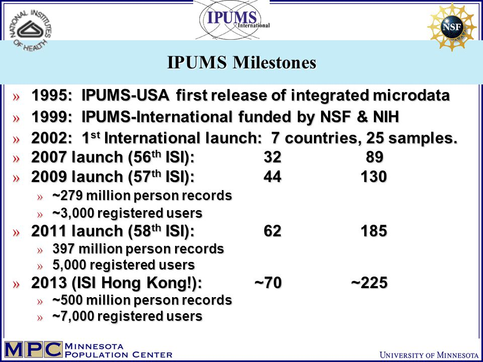 IPUMS Milestones » 1995: IPUMS-USA first release of integrated microdata » 1999: IPUMS-International funded by NSF & NIH » 2002: 1 st International launch: 7 countries, 25 samples.