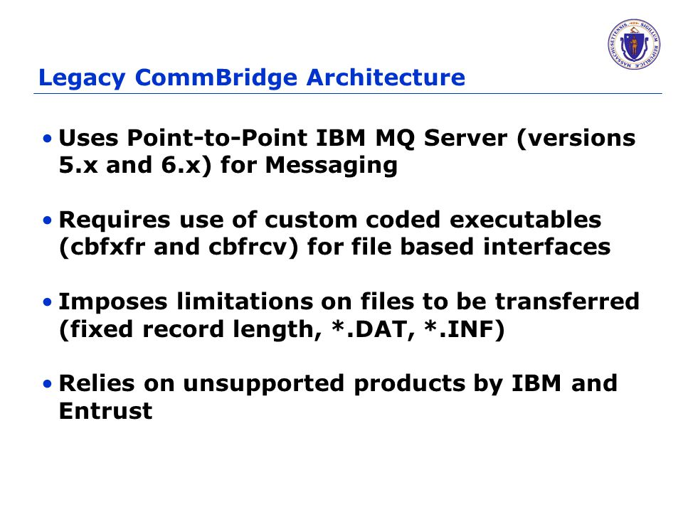 Legacy CommBridge Architecture Uses Point-to-Point IBM MQ Server (versions 5.x and 6.x) for Messaging Requires use of custom coded executables (cbfxfr