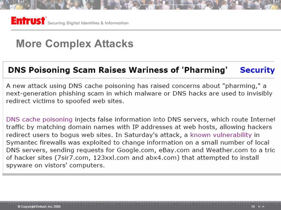 © Copyright Entrust, Inc. 200510 More Complex Attacks
