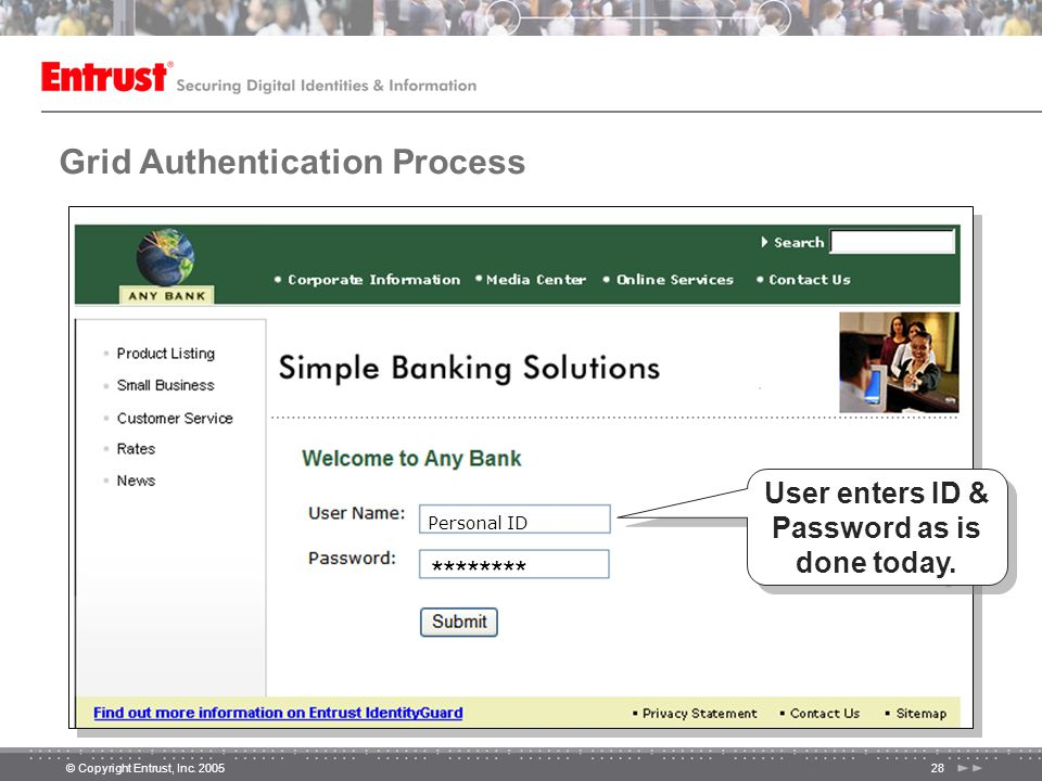 © Copyright Entrust, Inc. 200528 Grid Authentication Process User enters ID & Password as is done today. Personal ID ********