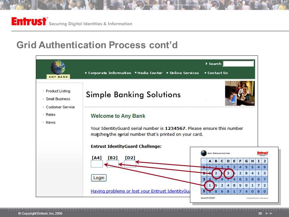 © Copyright Entrust, Inc. 200530 Grid Authentication Process cont'd 1 2 3