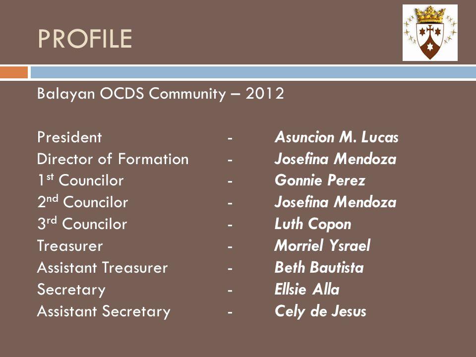 PROFILE Balayan OCDS Community – 2012 President-Asuncion M.