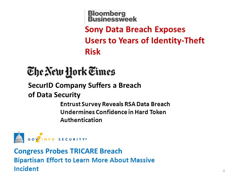 Entrust Survey Reveals RSA Data Breach Undermines Confidence in Hard Token Authentication SecurID Company Suffers a Breach of Data Security Sony Data Breach Exposes Users to Years of Identity-Theft Risk Congress Probes TRICARE Breach Bipartisan Effort to Learn More About Massive Incident 4