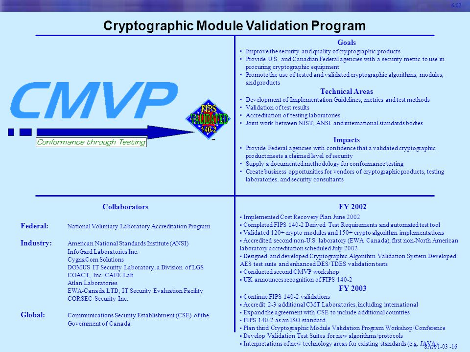 SAA 1-03 -16 Cryptographic Module Validation Program Collaborators Federal: National Voluntary Laboratory Accreditation Program Industry: American National Standards Institute (ANSI) InfoGard Laboratories Inc.