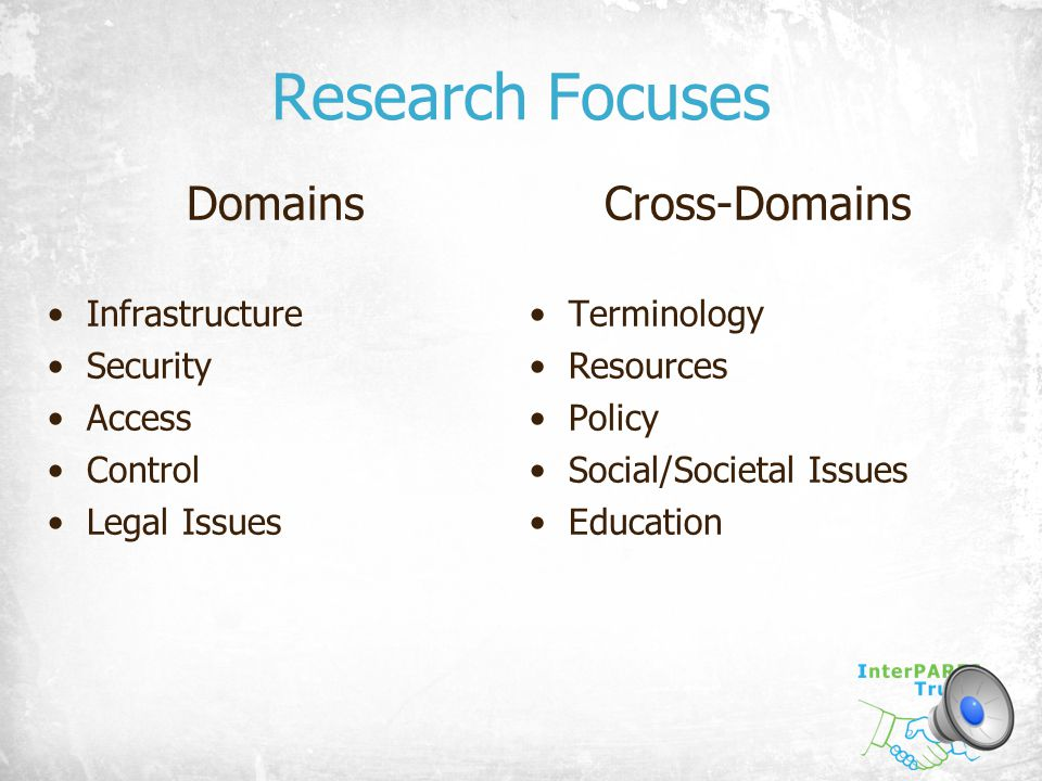 Research Focuses Domains Infrastructure Security Access Control Legal Issues Cross-Domains Terminology Resources Policy Social/Societal Issues Educati