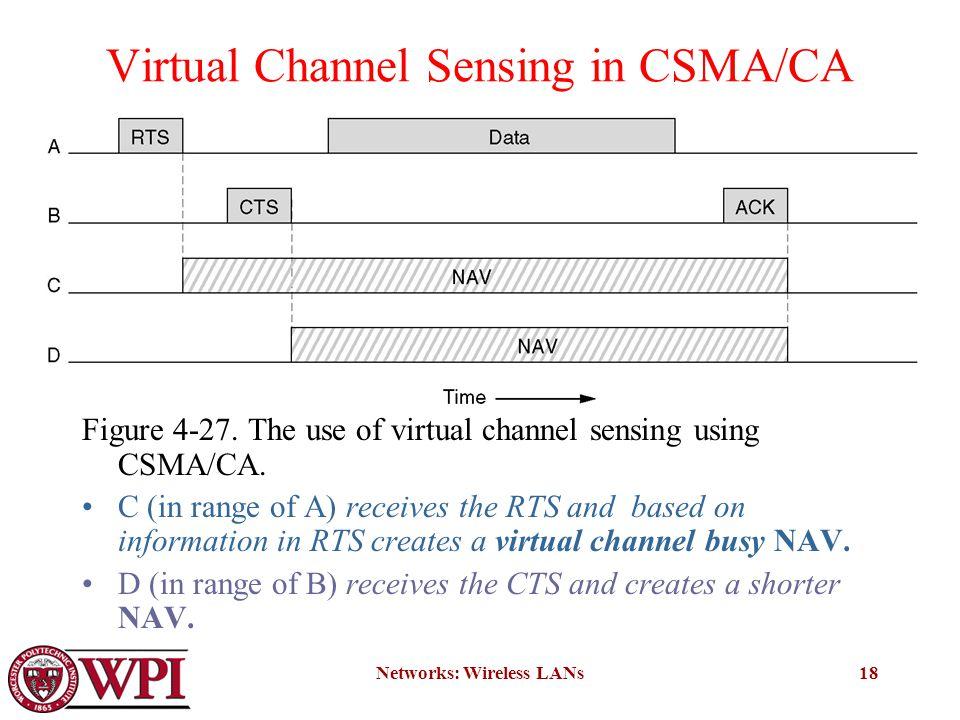 Networks: Wireless LANs18 Virtual Channel Sensing in CSMA/CA Figure 4-27.