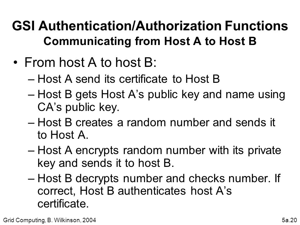 Grid Computing, B. Wilkinson, 20045a.20 GSI Authentication/Authorization Functions Communicating from Host A to Host B From host A to host B: –Host A