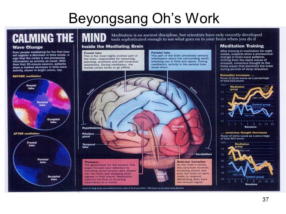 Beyongsang Oh's Work 37