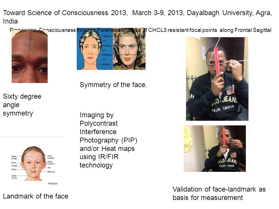 Toward Science of Consciousness 2013, March 3-9, 2013, Dayalbagh University, Agra, India Pioneering Consciousness through Forehead analysis of CHCL3 resistant focal points along Frontal Sagittal Axis Symmetry of the face.