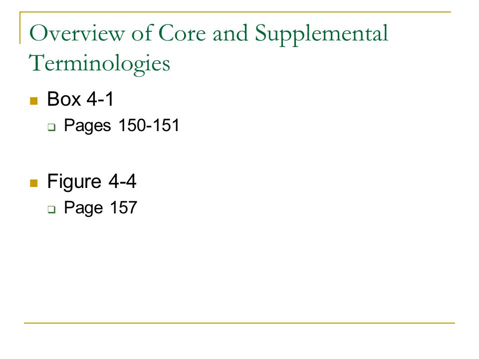 Overview of Core and Supplemental Terminologies Box 4-1  Pages 150-151 Figure 4-4  Page 157