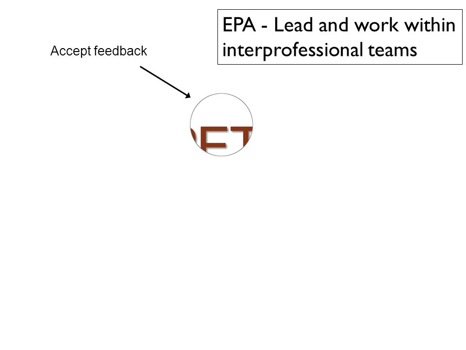 34 Accept feedback EPA - Lead and work within interprofessional teams