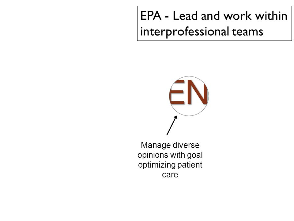 35 Manage diverse opinions with goal optimizing patient care EPA - Lead and work within interprofessional teams