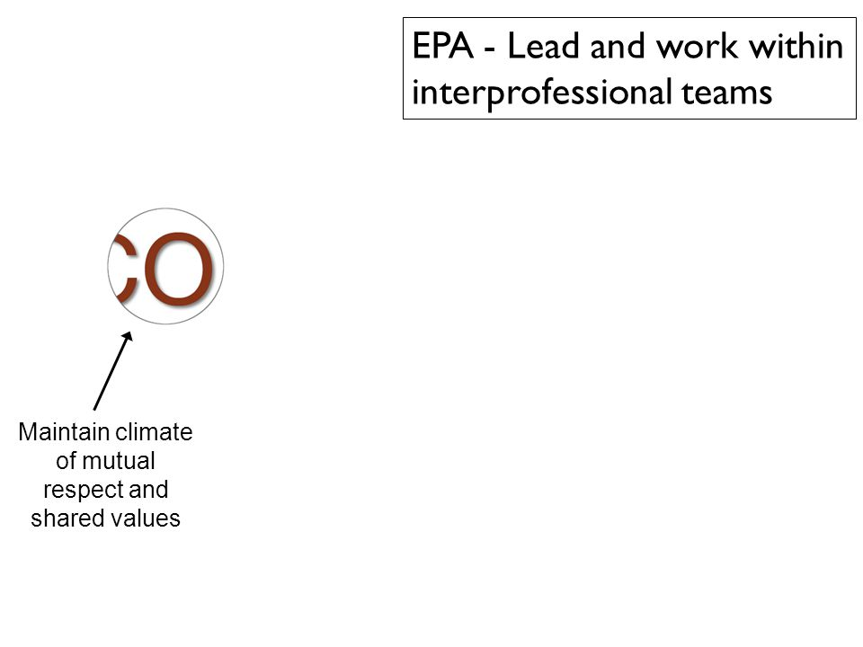 36 Maintain climate of mutual respect and shared values EPA - Lead and work within interprofessional teams