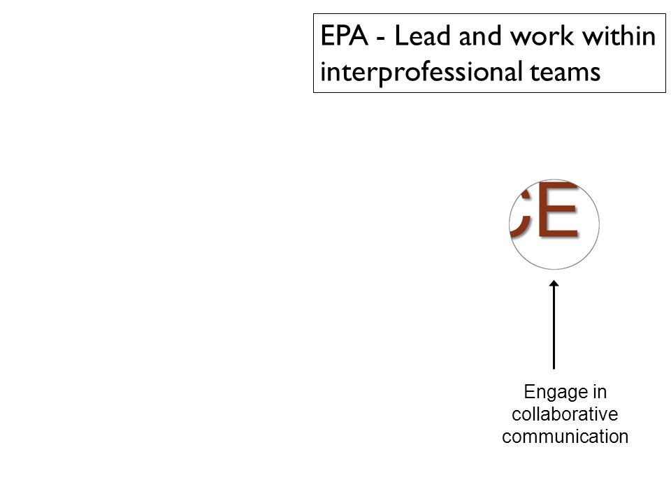 37 Engage in collaborative communication EPA - Lead and work within interprofessional teams