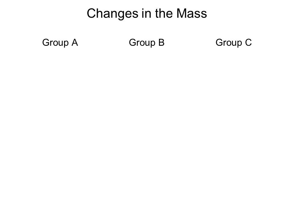 Changes in the Mass Group AGroup BGroup C