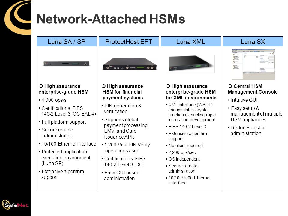 Network-Attached HSMs Luna SA / SP  High assurance enterprise-grade HSM 4,000 ops/s Certifications: FIPS 140-2 Level 3, CC EAL 4+ Full platform support Secure remote administration 10/100 Ethernet interface Protected application execution environment (Luna SP) Extensive algorithm support ProtectHost EFT  High assurance HSM for financial payment systems PIN generation & verification Supports global payment processing, EMV, and Card Issuance APIs 1,200 Visa PIN Verify operations / sec Certifications: FIPS 140-2 Level 3, CC Easy GUI-based administration Luna XML  High assurance enterprise-grade HSM for XML environments XML interface (WSDL) encapsulates crypto functions, enabling rapid integration development FIPS 140-2 Level 3 Extensive algorithm support No client required 2,200 ops/sec OS independent Secure remote administration 10/100/1000 Ethernet interface Luna SX  Central HSM Management Console Intuitive GUI Easy setup & management of multiple HSM appliances Reduces cost of administration