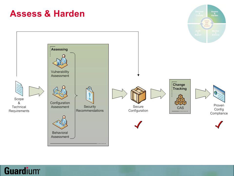 Assess & Harden