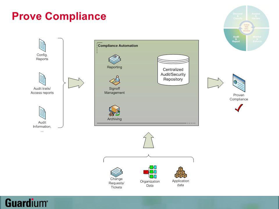 Prove Compliance