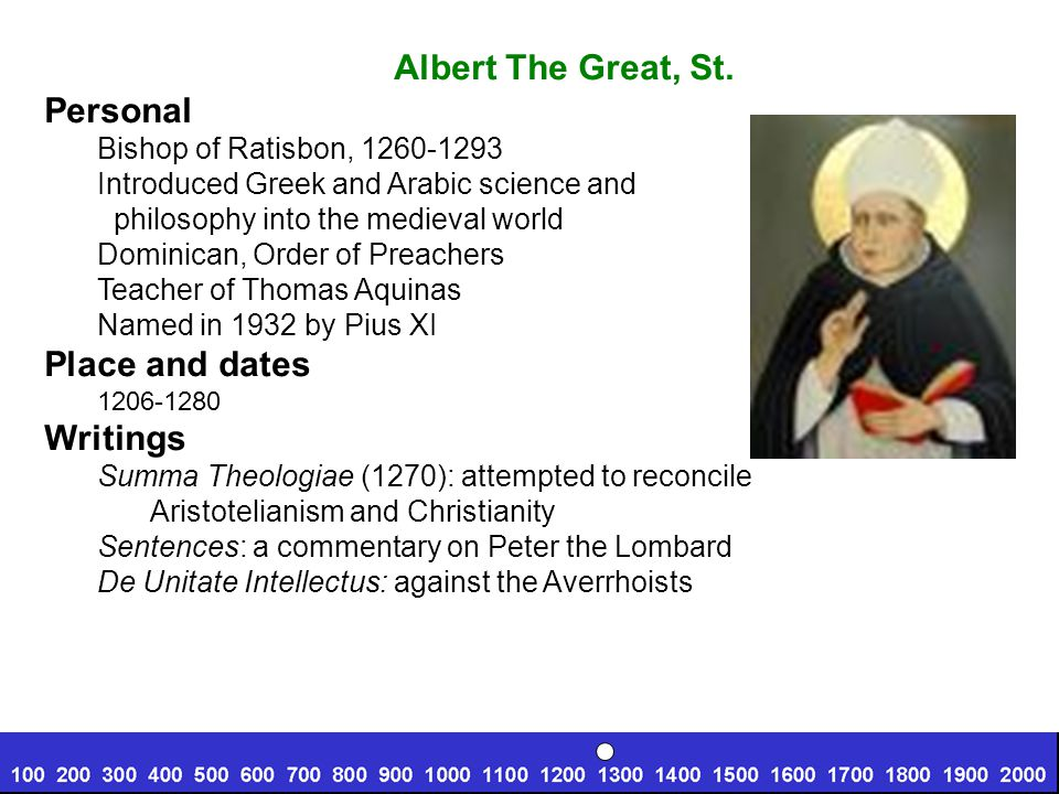 Albert The Great, St.