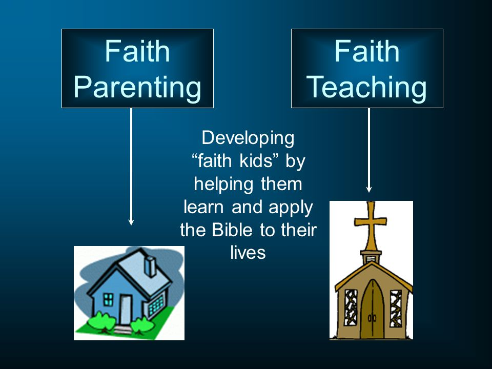 Faith Parenting Developing faith kids by helping them learn and apply the Bible to their lives Faith Teaching