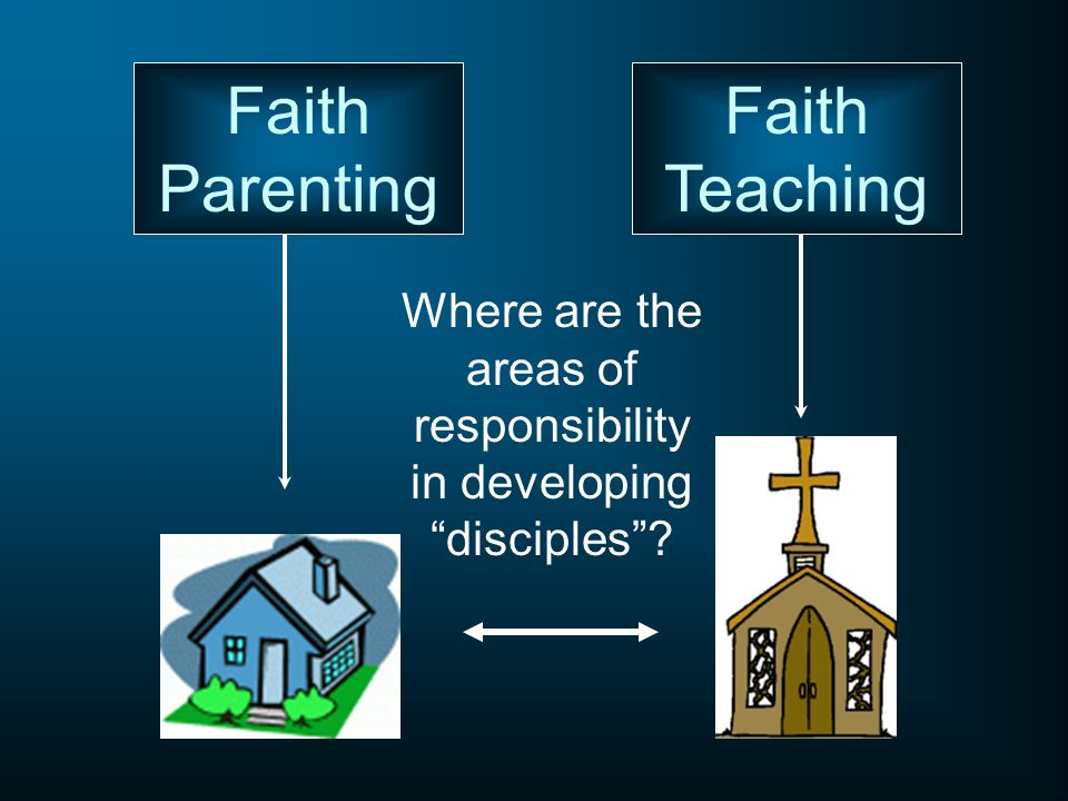Faith Parenting Where are the areas of responsibility in developing disciples Faith Teaching
