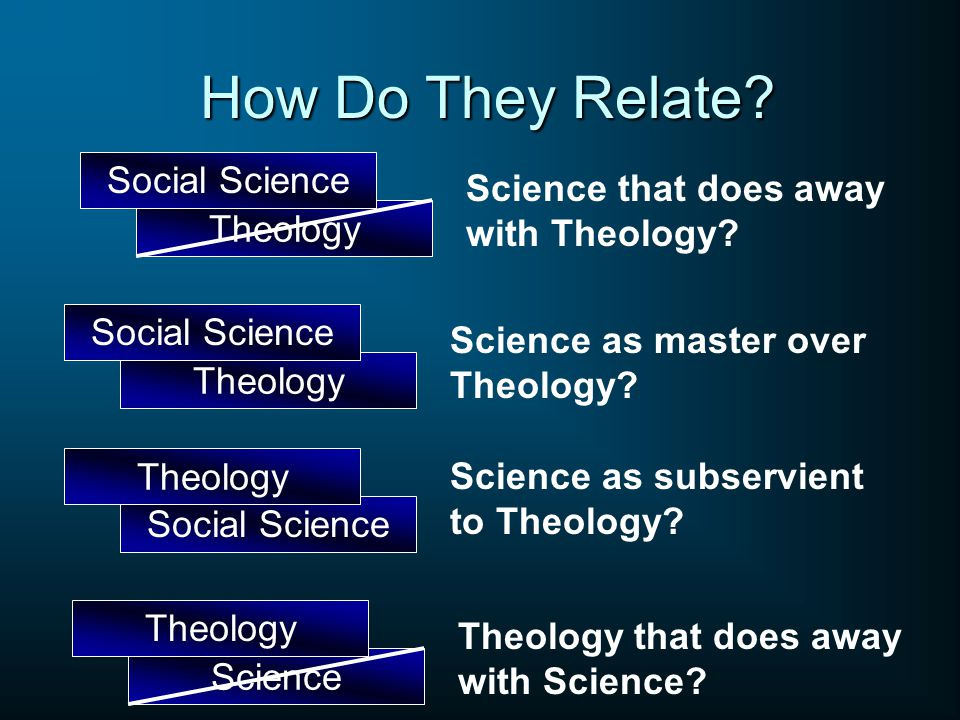 How Do They Relate. Theology Science as master over Theology.