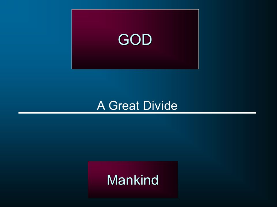 GOD Mankind A Great Divide
