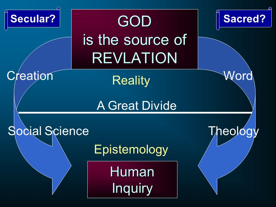 A Great Divide GOD is the source of REVLATION Human Inquiry Social Science CreationWord Theology Reality Epistemology Secular Sacred