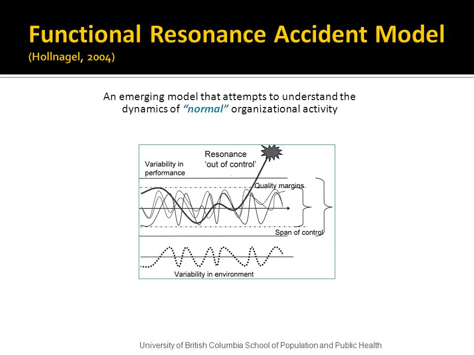 An emerging model that attempts to understand the dynamics of normal organizational activity