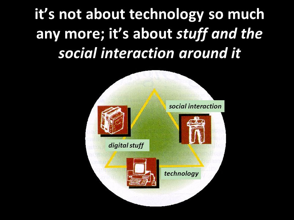 it's not about technology so much any more; it's about stuff and the social interaction around it technology social interaction digital stuff