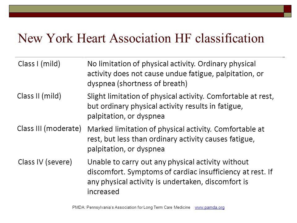 New York Heart Association HF classification Class I (mild)No limitation of physical activity.