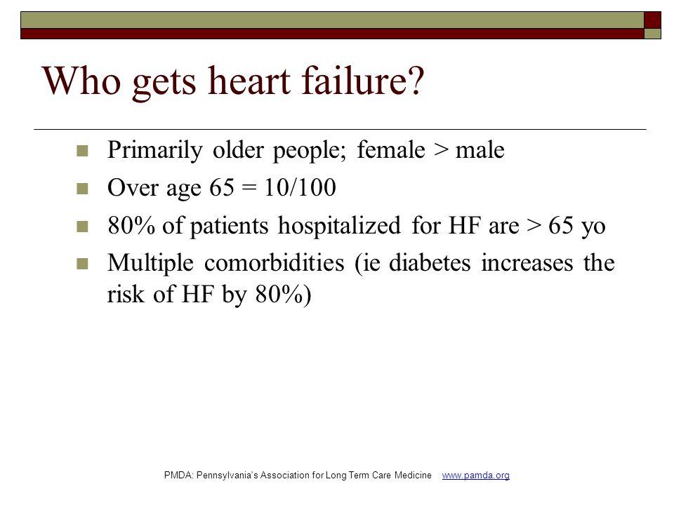Who gets heart failure.