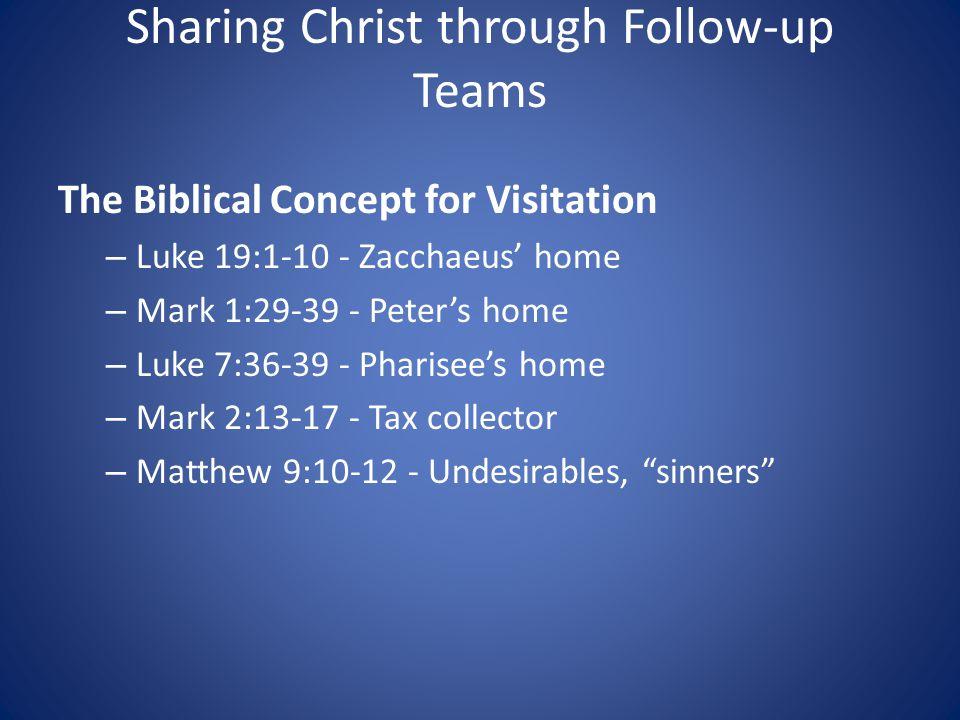Sharing Christ through Follow-up Teams The Biblical Concept for Visitation – Luke 19:1-10 - Zacchaeus' home – Mark 1:29-39 - Peter's home – Luke 7:36-39 - Pharisee's home – Mark 2:13-17 - Tax collector – Matthew 9:10-12 - Undesirables, sinners