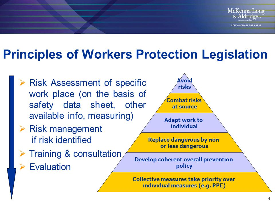 4 Principles of Workers Protection Legislation  Risk Assessment of specific work place (on the basis of safety data sheet, other available info, measuring)  Risk management if risk identified  Training & consultation  Evaluation Avoid risks Combat risks at source Adapt work to individual Replace dangerous by non or less dangerous Develop coherent overall prevention policy Collective measures take priority over individual measures (e.g.