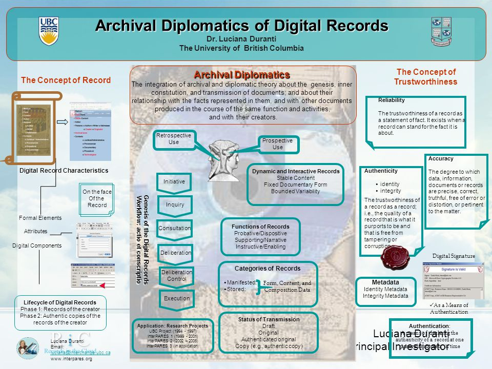 Luciana Duranti Principal Investigator Record: any document made or received by a physical or juridical person in the course of activity as an instrument and by-product of it, and kept for action or reference Document: recorded information (i.e., information affixed to a medium in an objectified and syntactic form) Information: intelligence given, or a message intended for communication across time and space Data: the smallest meaningful piece of information The Concept of Record