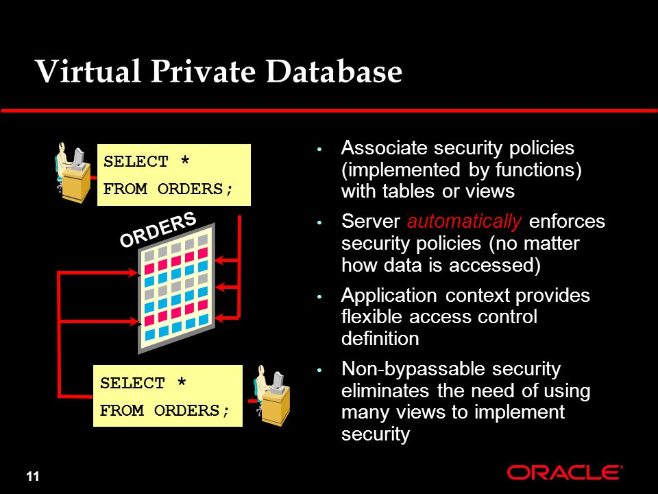 11 Virtual Private Database Associate security policies (implemented by functions) with tables or views Server automatically enforces security policies (no matter how data is accessed) Application context provides flexible access control definition Non-bypassable security eliminates the need of using many views to implement security SELECT * FROM ORDERS; SELECT * FROM ORDERS; ORDERS SELECT * FROM ORDERS; SELECT * FROM ORDERS;