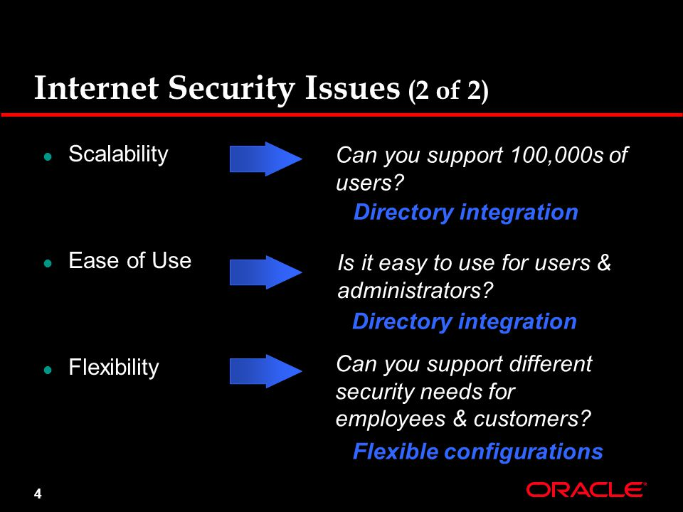 4 Internet Security Issues (2 of 2) Scalability Ease of Use Flexibility Can you support 100,000s of users? Can you support different security needs fo