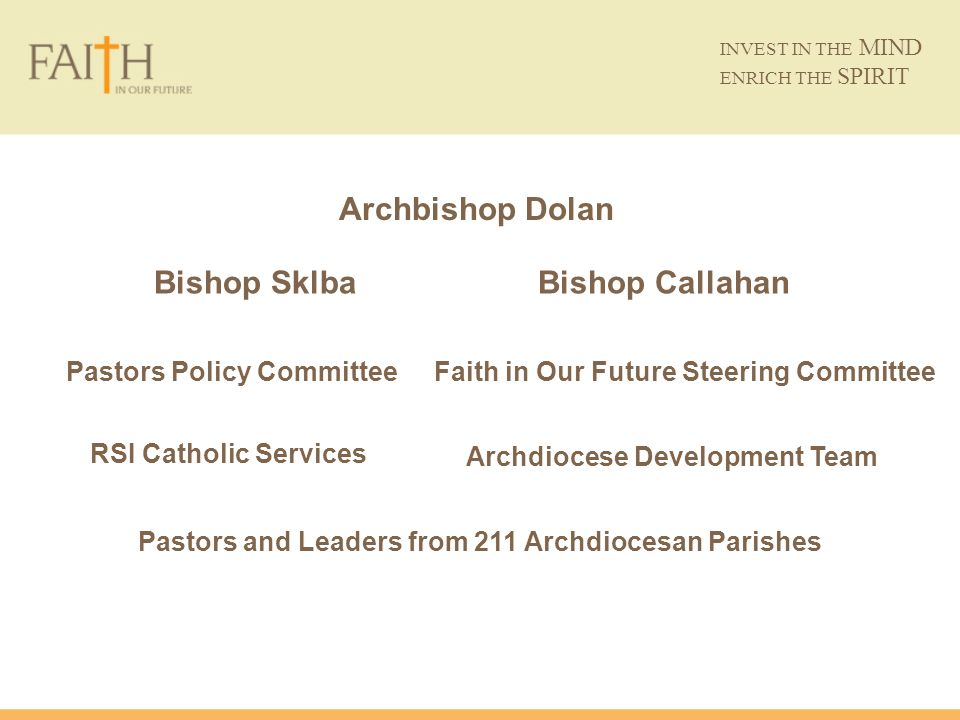 INVEST IN THE MIND ENRICH THE SPIRIT Archbishop Dolan Bishop SklbaBishop Callahan Pastors Policy CommitteeFaith in Our Future Steering Committee RSI C