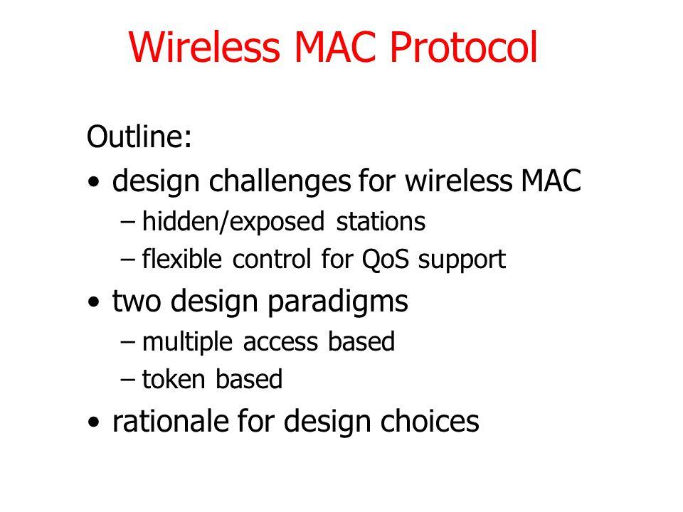 Common Aliases of Wireless Standards 802.11b/gWi-Fi 802.15.1Bluetooth 802.15.3Ultra Wideband 802.15.4ZigBee 802.16WiMAX