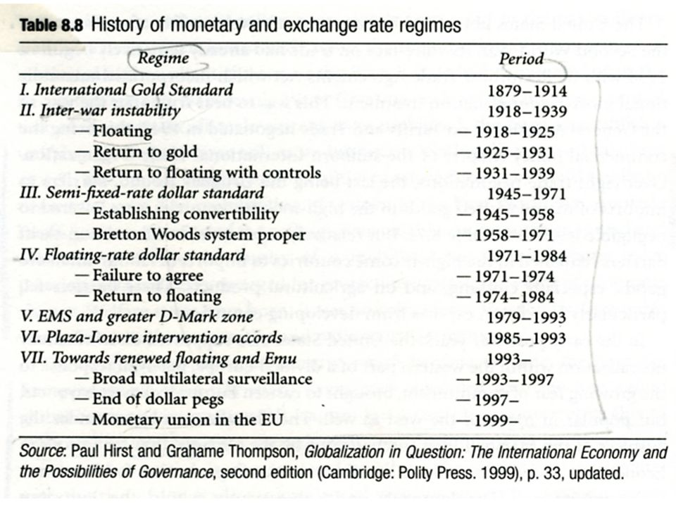 Capital flows in the global economy Under Bretton Woods countries controlled their capital market.