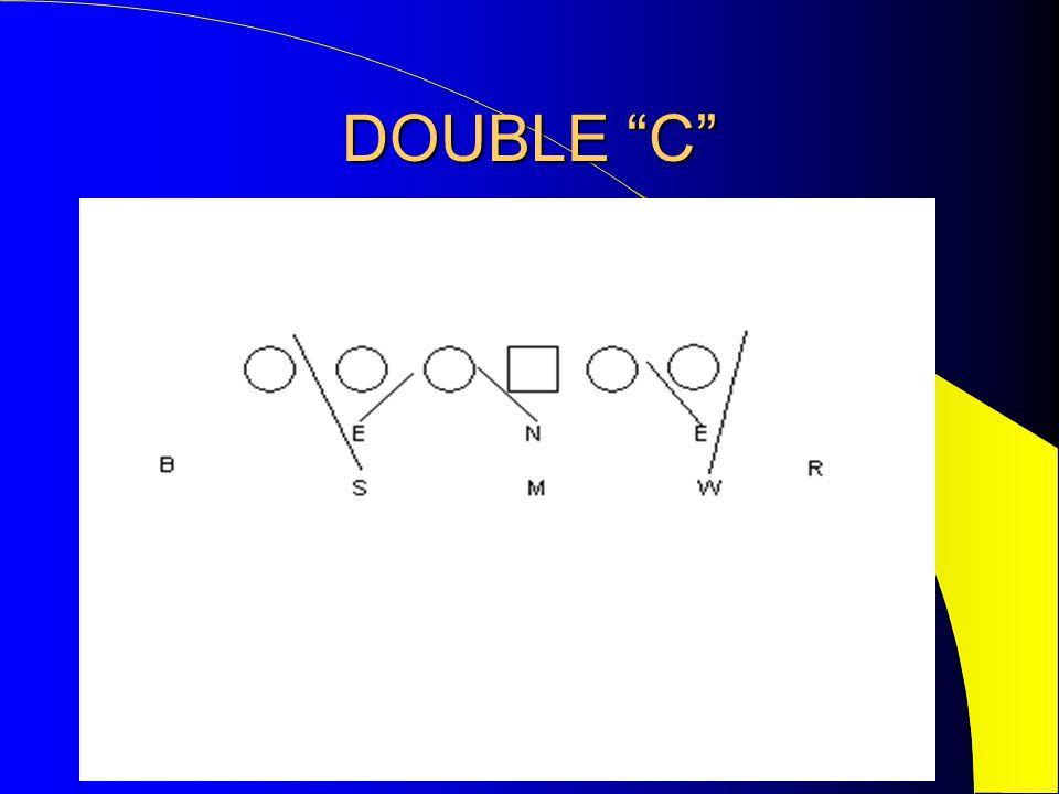 """DOUBLE """"C"""""""