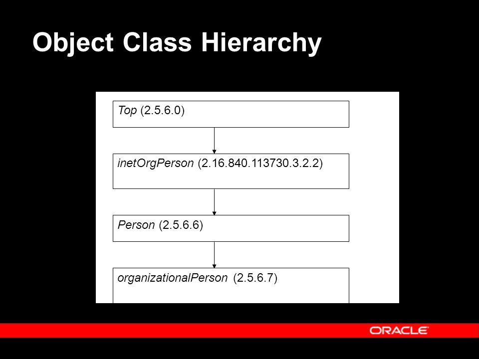 Object Class Hierarchy inetOrgPerson (2.16.840.113730.3.2.2) Top (2.5.6.0) Person (2.5.6.6) organizationalPerson (2.5.6.7)