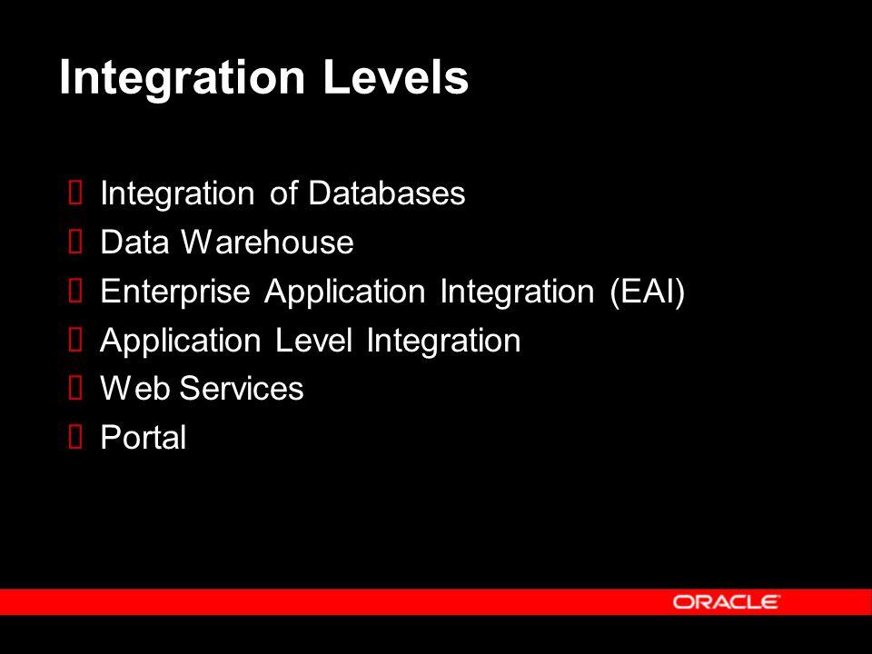 Integration Levels  Integration of Databases  Data Warehouse  Enterprise Application Integration (EAI)  Application Level Integration  Web Servic