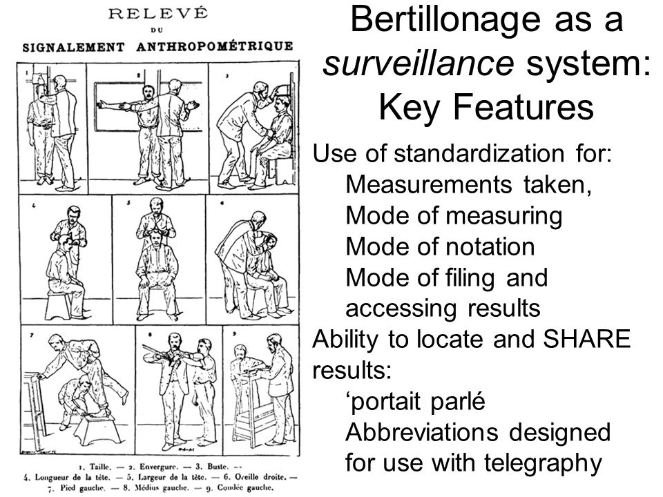 Bertillonage as a surveillance system: Key Features Use of standardization for: Measurements taken, Mode of measuring Mode of notation Mode of filing and accessing results Ability to locate and SHARE results: 'portait parlé Abbreviations designed for use with telegraphy