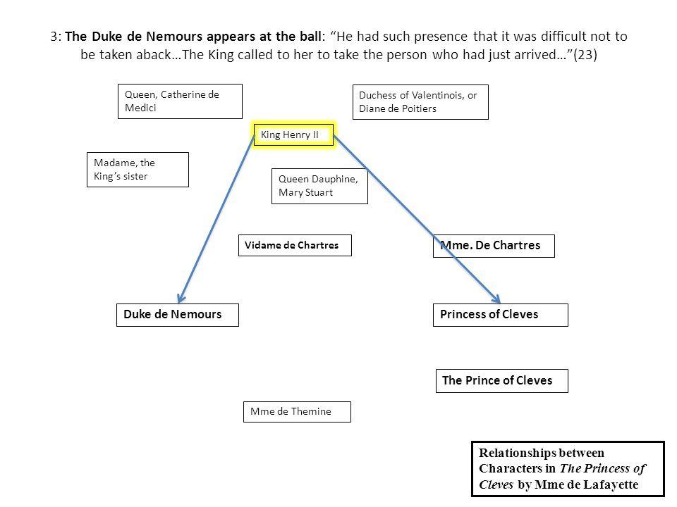 Duke de Nemours Mlle.